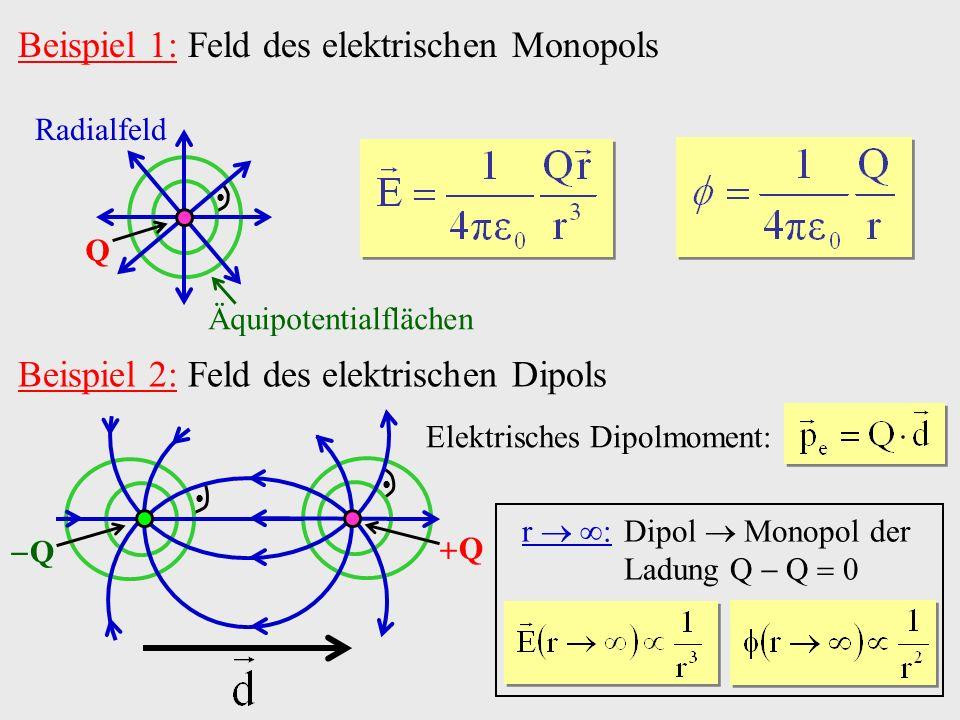 Beispiel 1: Feld des elektrischen Monopols Beispiel 2: Feld des elektrischen Dipols Q Q Radialfeld Äquipotentialflächen Q Elektrisches Dipolmoment: r