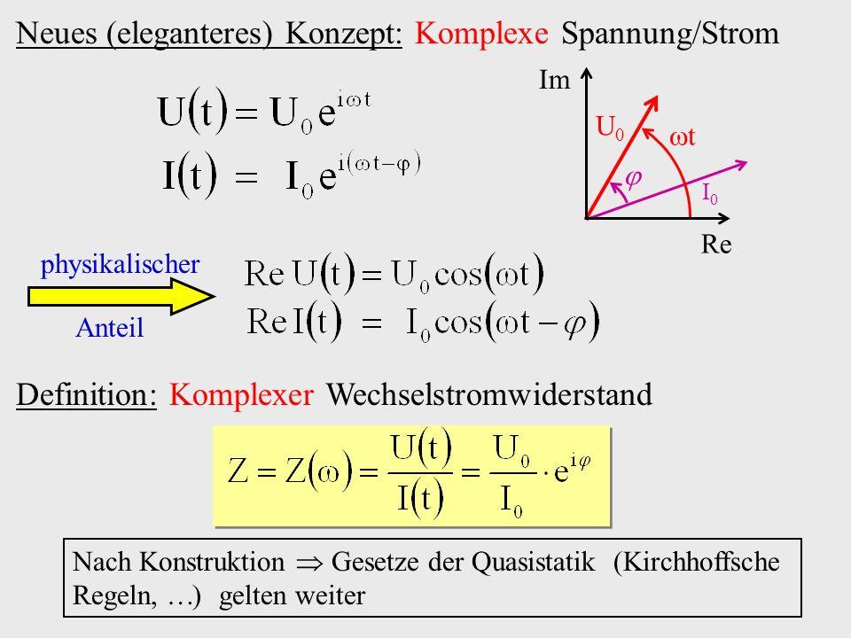 Neues (eleganteres) Konzept: Komplexe Spannung/Strom Re Im U0U0 t I0I0 physikalischer Anteil Definition: Komplexer Wechselstromwiderstand Nach Konstru