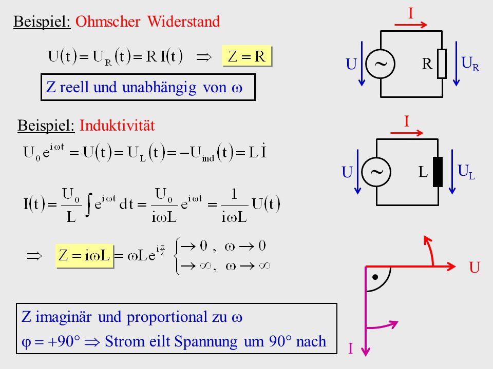Beispiel: Ohmscher Widerstand URUR U R I Z reell und unabhängig von Beispiel: Induktivität ULUL U L I Z imaginär und proportional zu Strom eilt Spannu