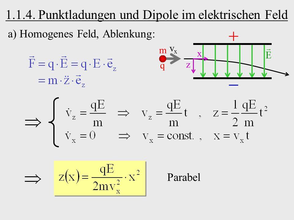 1.1.4. Punktladungen und Dipole im elektrischen Feld a) Homogenes Feld, Ablenkung: q vxvx x z m Parabel