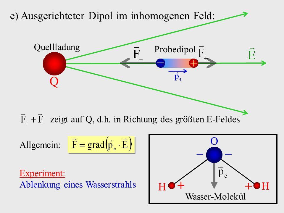 e) Ausgerichteter Dipol im inhomogenen Feld: Q Quellladung Probedipol zeigt auf Q, d.h. in Richtung des größten E-Feldes Allgemein: Experiment: Ablenk