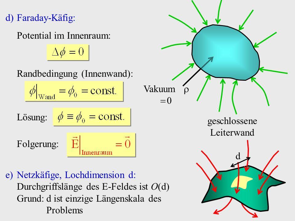 d)Faraday-Käfig: Potential im Innenraum: Randbedingung (Innenwand): Lösung: Folgerung: geschlossene Leiterwand Vakuum 0 e)Netzkäfige, Lochdimension d: