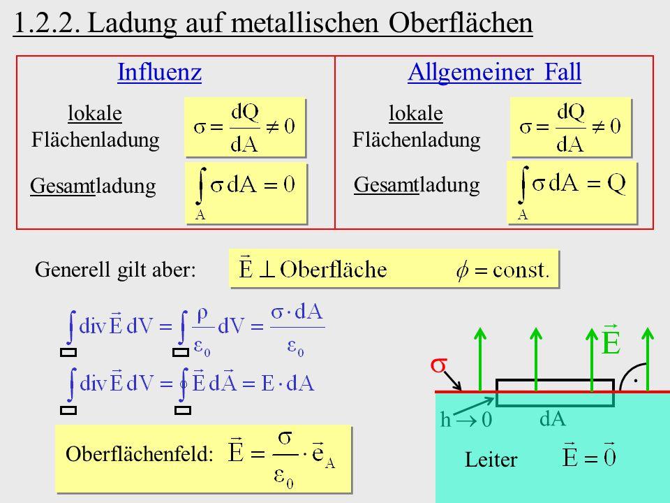 1.2.2. Ladung auf metallischen Oberflächen Influenz lokale Flächenladung Gesamtladung Generell gilt aber: h 0 dA Leiter. Oberflächenfeld: Allgemeiner