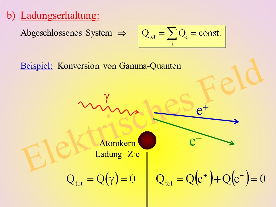 d)Faraday-Käfig: Potential im Innenraum: Randbedingung (Innenwand): Lösung: Folgerung: geschlossene Leiterwand Vakuum 0 e)Netzkäfige, Lochdimension d: Durchgriffslänge des E-Feldes ist O(d) Grund:d ist einzige Längenskala des Problems d