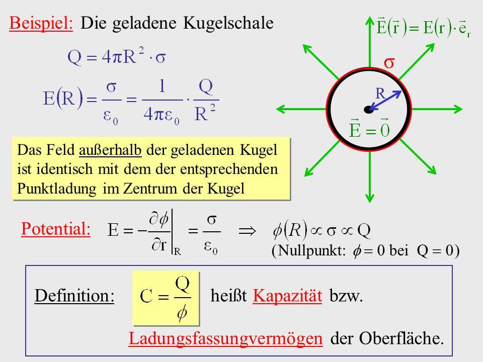 Beispiel: Die geladene Kugelschale R σ Das Feld außerhalb der geladenen Kugel ist identisch mit dem der entsprechenden Punktladung im Zentrum der Kuge