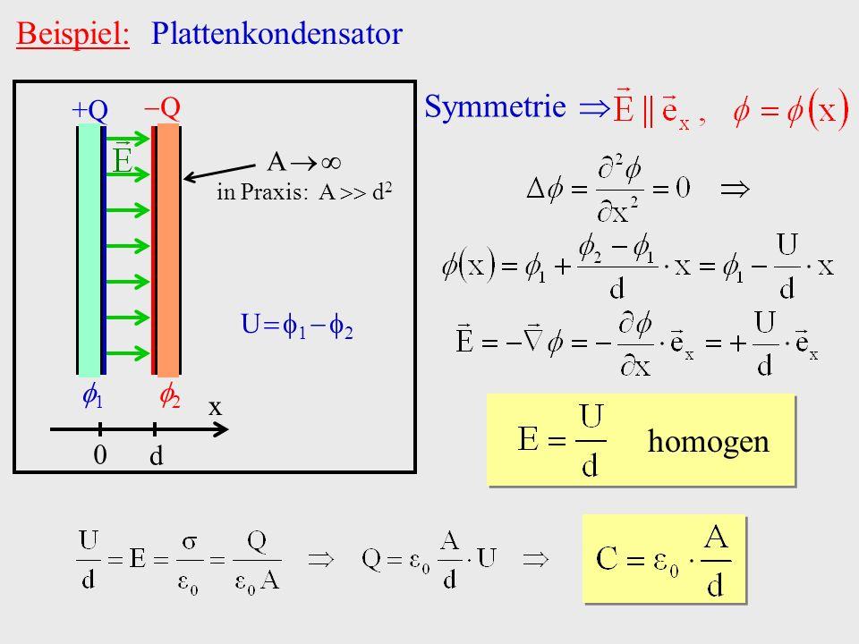 Beispiel: Plattenkondensator Symmetrie homogen +Q Q 1 2 x 0 d A in Praxis: A d 2 U 1 2