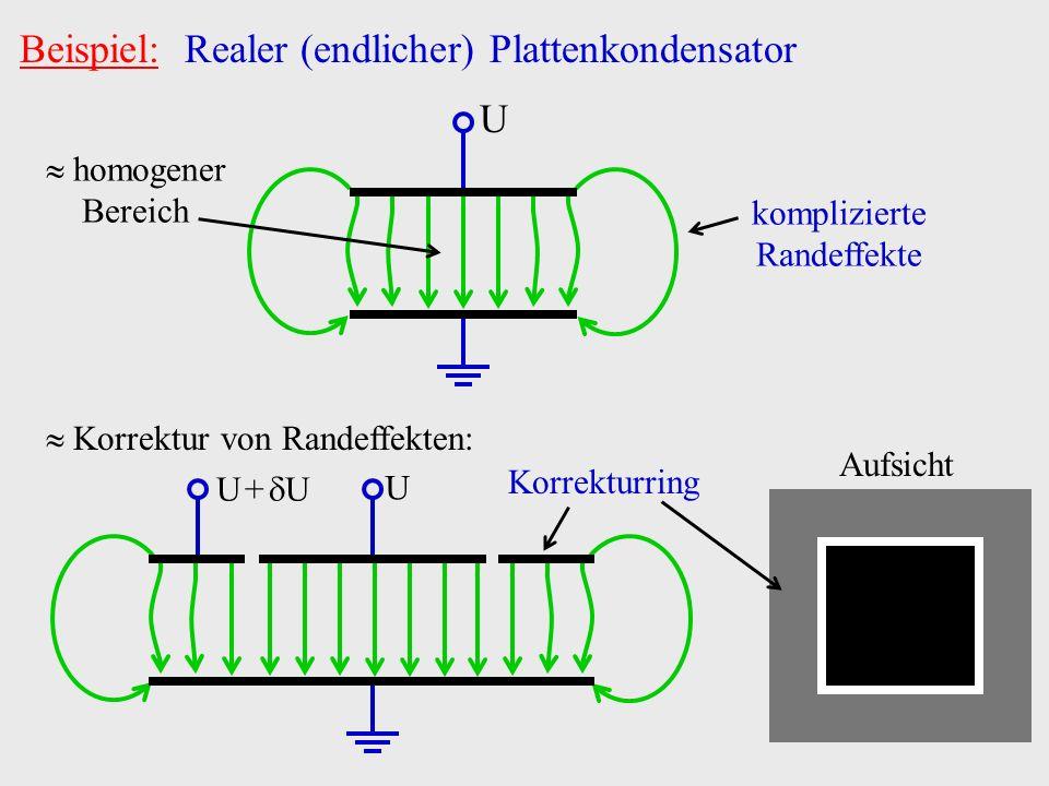 Beispiel: Realer (endlicher) Plattenkondensator U komplizierte Randeffekte homogener Bereich U + U Korrektur von Randeffekten: U Korrekturring Aufsich
