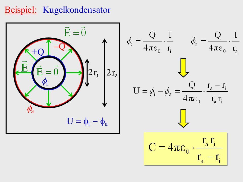 Beispiel: Kugelkondensator +Q Q i a U i a 2 ri2 ri 2 ra2 ra