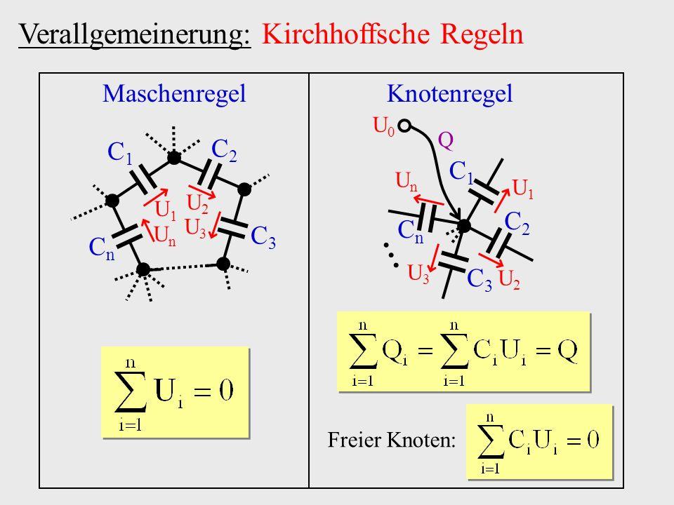 Verallgemeinerung: Kirchhoffsche Regeln Maschenregel C1C1 C2C2 C3C3 CnCn UnUn U3U3 U2U2 U1U1 Knotenregel U1U1 UnUn C3C3 C1C1... C2C2 CnCn U3U3 U2U2 U0