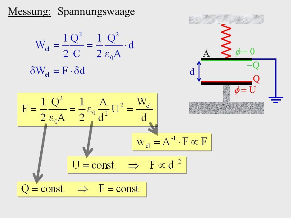 Messung: Spannungswaage d Q Q U 0 A
