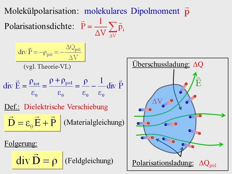 Molekülpolarisation: molekulares Dipolmoment Polarisationsdichte: (vgl. Theorie-VL) Def.: Dielektrische Verschiebung (Materialgleichung) Folgerung: (F
