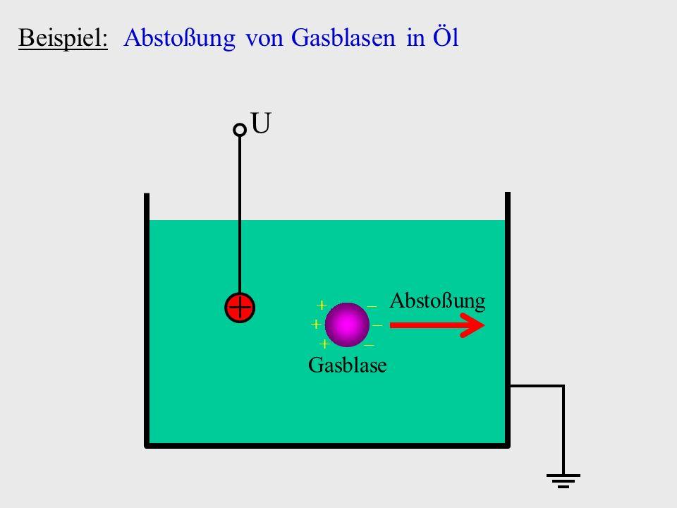 Beispiel: Abstoßung von Gasblasen in Öl U Gasblase Abstoßung