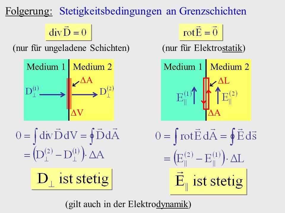 Folgerung: Stetigkeitsbedingungen an Grenzschichten (nur für ungeladene Schichten)(nur für Elektrostatik) Medium 1Medium 2 V A Medium 1Medium 2 A L (g