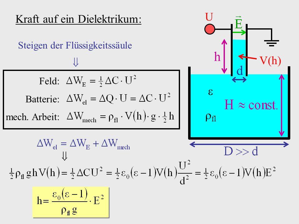 Kraft auf ein Dielektrikum: Steigen der Flüssigkeitssäule h fl U V(h) d Feld: Batterie: mech. Arbeit: