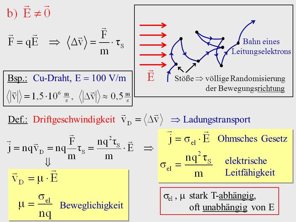 Bahn eines Leitungselektrons Stöße völlige Randomisierung der Bewegungsrichtung Def.: Driftgeschwindigkeit Ladungstransport Ohmsches Gesetz elektrisch
