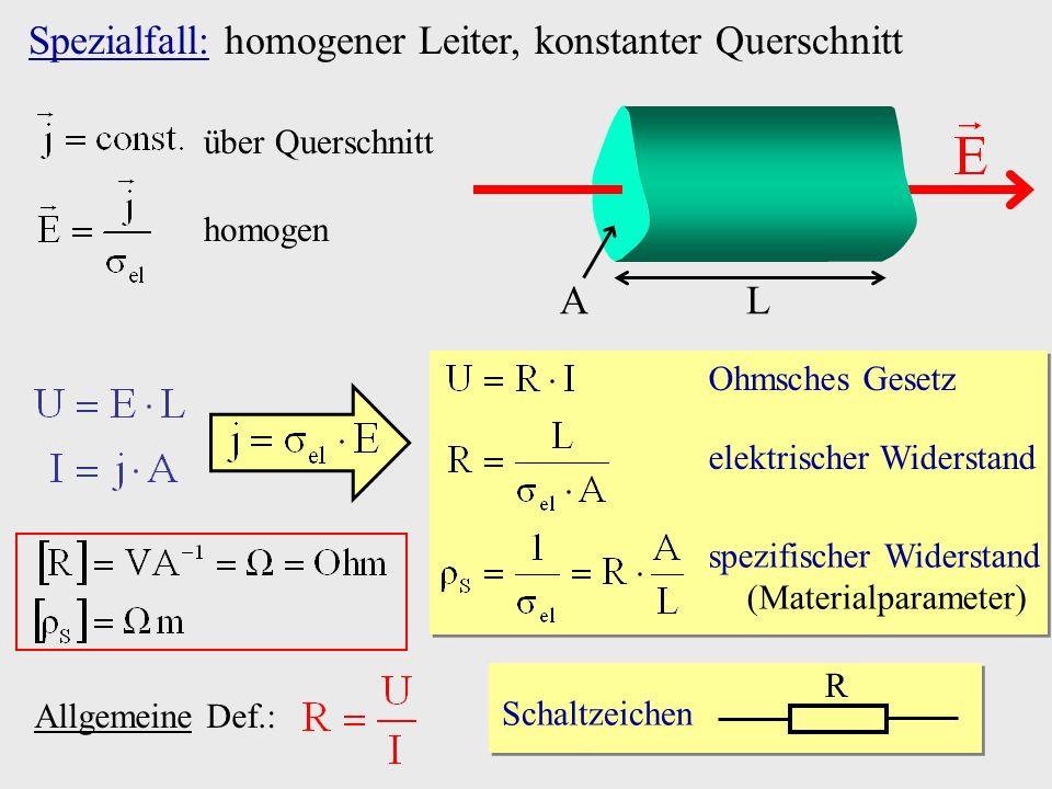 Spezialfall: homogener Leiter, konstanter Querschnitt AL über Querschnitt homogen Schaltzeichen R Ohmsches Gesetz elektrischer Widerstand spezifischer