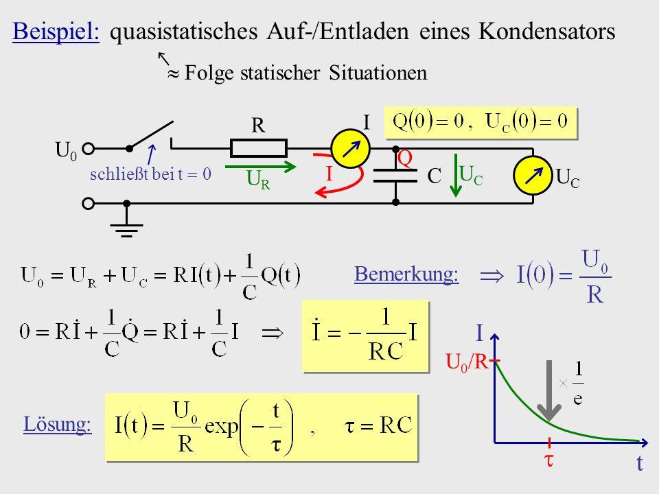 Beispiel: quasistatisches Auf-/Entladen eines Kondensators Folge statischer Situationen U0U0 R C schließt bei t 0 I Q URUR UCUC I UCUC Bemerkung: Lösu