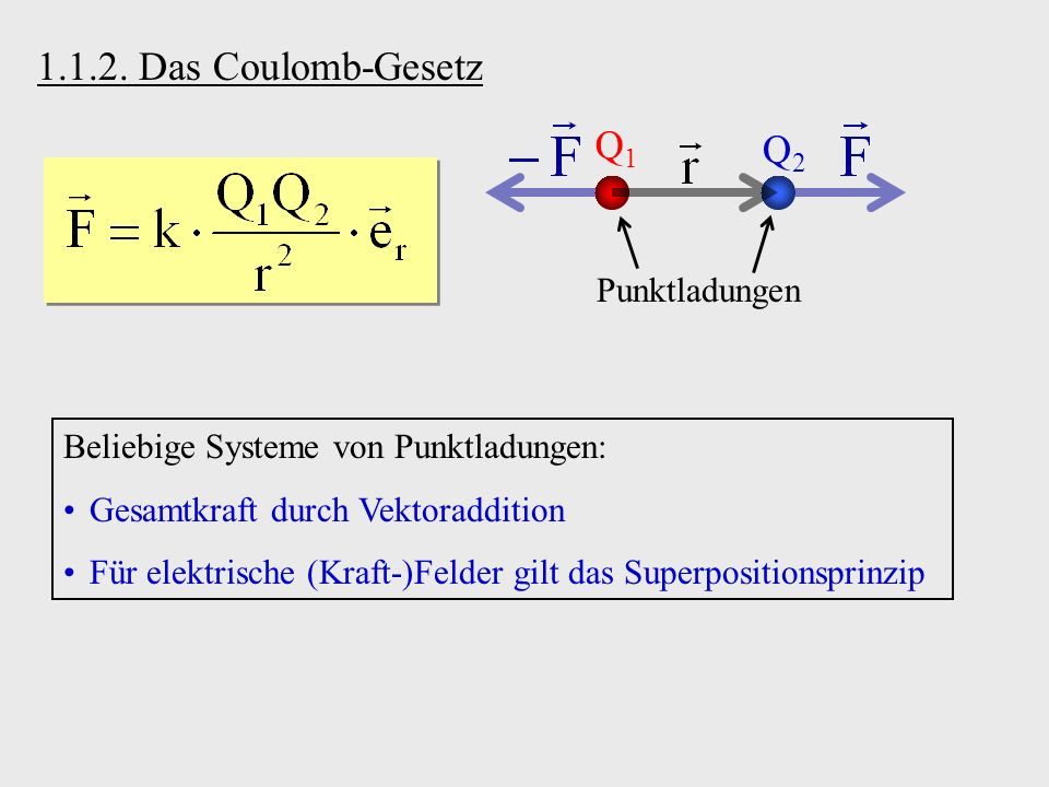1.4.Elektrischer Strom 1.4.1. Stromstärke Elektrischer Strom Ladungstransport Stromstärke (bzgl.