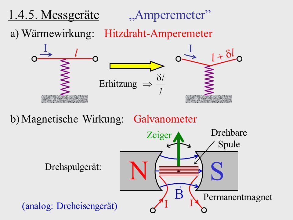 1.4.5. Messgeräte Amperemeter a)Wärmewirkung: Hitzdraht-Amperemeter I l Erhitzung I l b)Magnetische Wirkung: Galvanometer N S Permanentmagnet Zeiger I