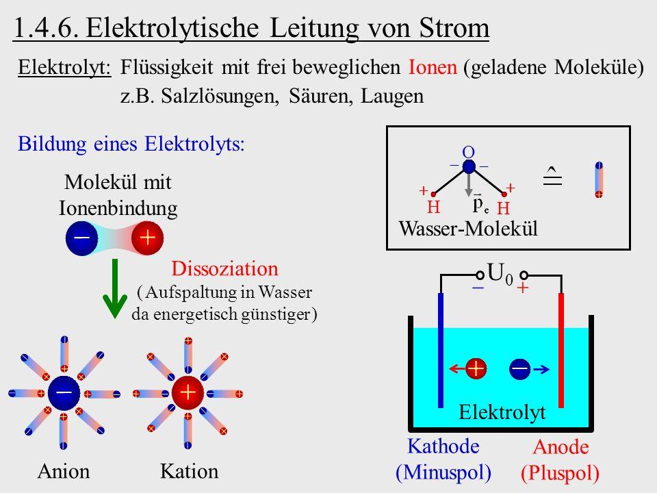 1.4.6. Elektrolytische Leitung von Strom Elektrolyt: Flüssigkeit mit frei beweglichen Ionen (geladene Moleküle) z.B. Salzlösungen, Säuren, Laugen Bild