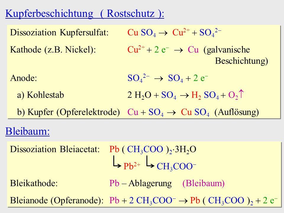 Kupferbeschichtung ( Rostschutz ): Dissoziation Kupfersulfat:Cu SO 4 Cu 2+ SO 4 2 Kathode (z.B. Nickel):Cu 2+ 2 e Cu (galvanische Beschichtung) Anode: