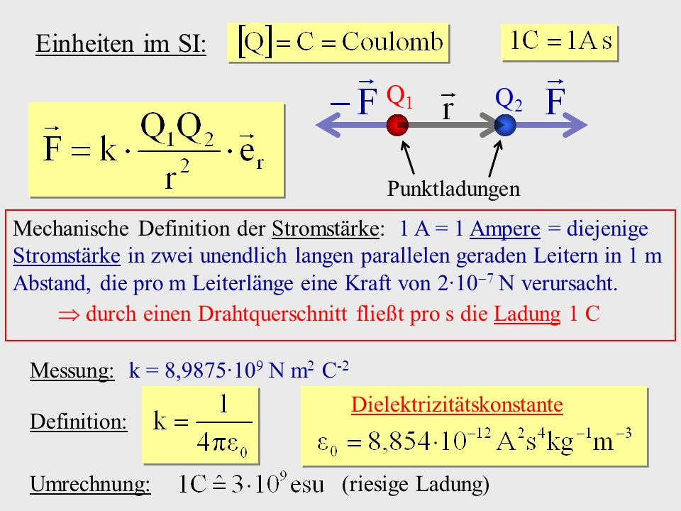 Mechanische Definition der Stromstärke: 1 A = 1 Ampere = diejenige Stromstärke in zwei unendlich langen parallelen geraden Leitern in 1 m Abstand, die