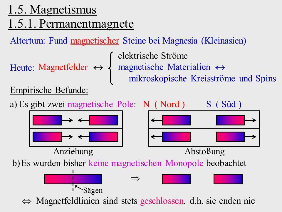 1.5. Magnetismus 1.5.1. Permanentmagnete Altertum: Fund magnetischer Steine bei Magnesia (Kleinasien) Heute: Magnetfelder elektrische Ströme magnetisc