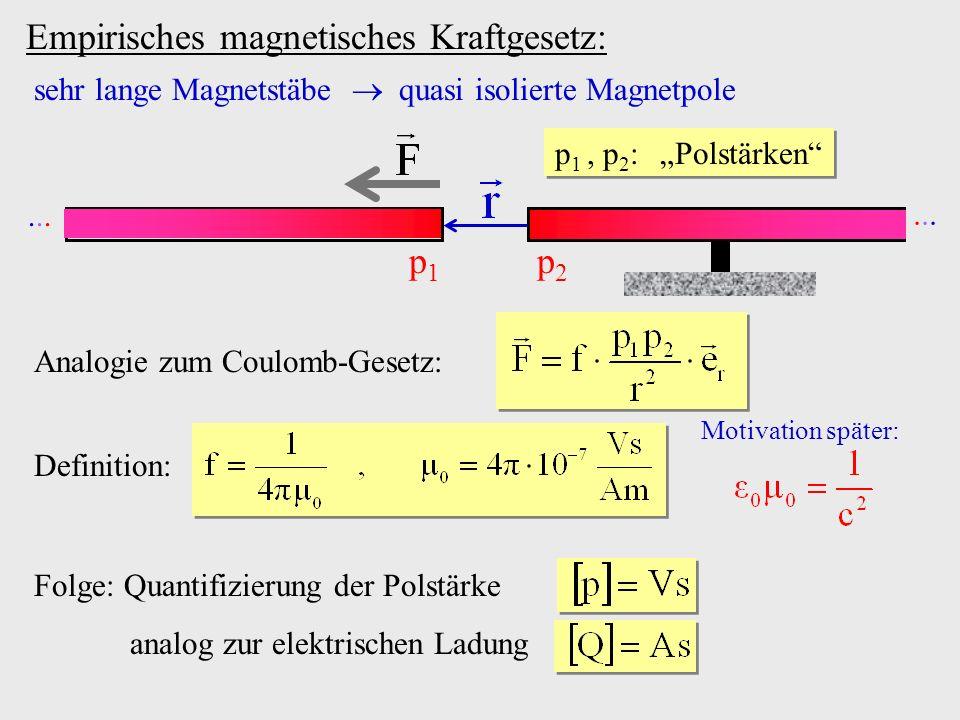 Empirisches magnetisches Kraftgesetz: sehr lange Magnetstäbe quasi isolierte Magnetpole............ p1p1 p2p2 p 1, p 2 : Polstärken Analogie zum Coulo
