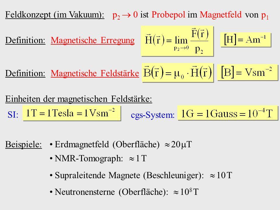 Feldkonzept (im Vakuum): p 2 0 ist Probepol im Magnetfeld von p 1 Definition: Magnetische Erregung Definition: Magnetische Feldstärke Einheiten der ma