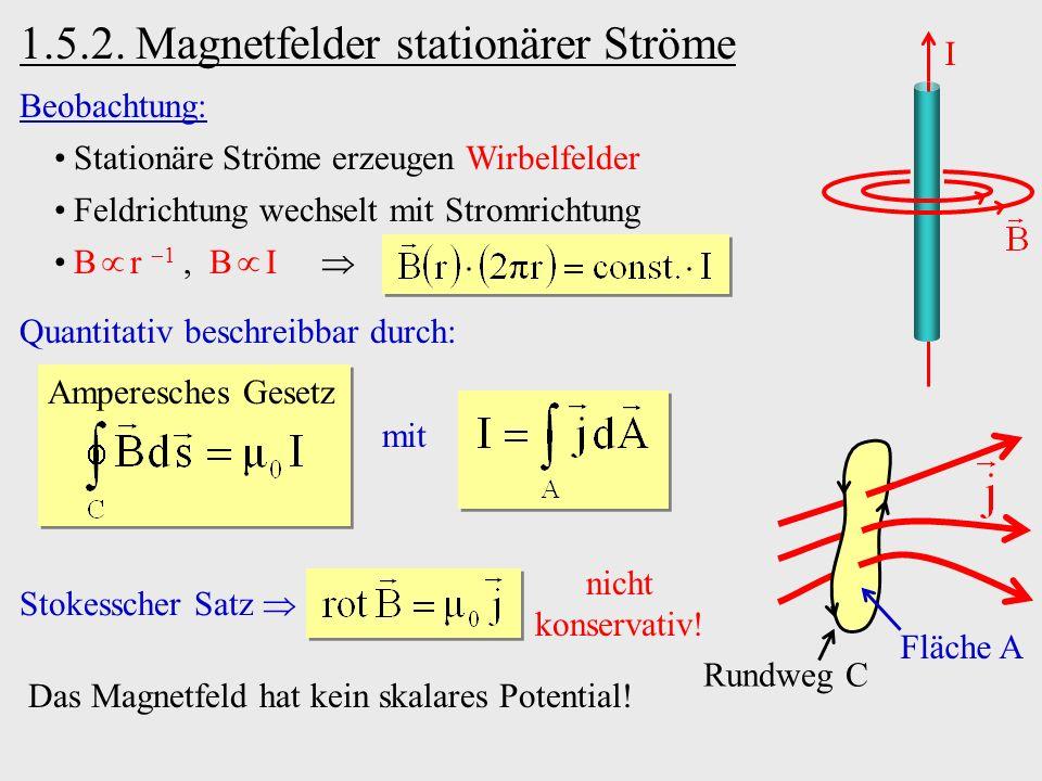 1.5.2. Magnetfelder stationärer Ströme I Beobachtung: Stationäre Ströme erzeugen Wirbelfelder Feldrichtung wechselt mit Stromrichtung B r 1, B I Fläch