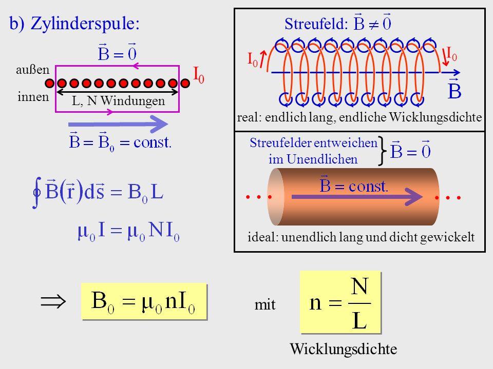 b)Zylinderspule: I0I0 I0I0 real: endlich lang, endliche Wicklungsdichte Streufeld: ideal: unendlich lang und dicht gewickelt … Streufelder entweichen