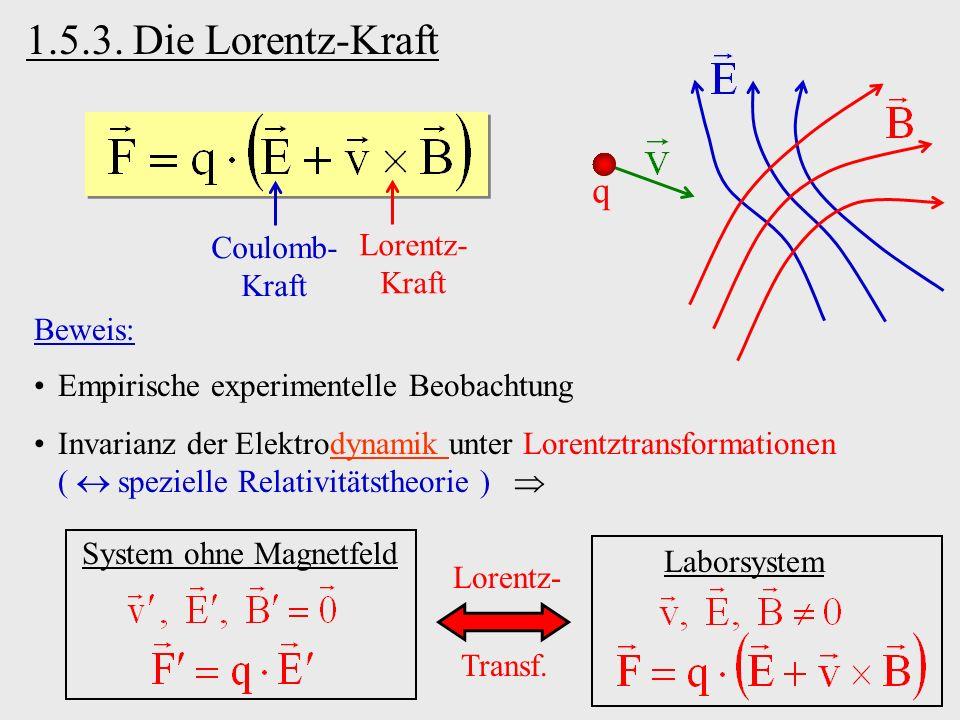 1.5.3. Die Lorentz-Kraft q Coulomb- Kraft Lorentz- Kraft Beweis: Empirische experimentelle Beobachtung Invarianz der Elektrodynamik unter Lorentztrans