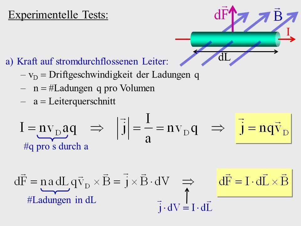 Experimentelle Tests: a)Kraft auf stromdurchflossenen Leiter: –v D Driftgeschwindigkeit der Ladungen q – n Ladungen q pro Volumen – a Leiterquerschnit