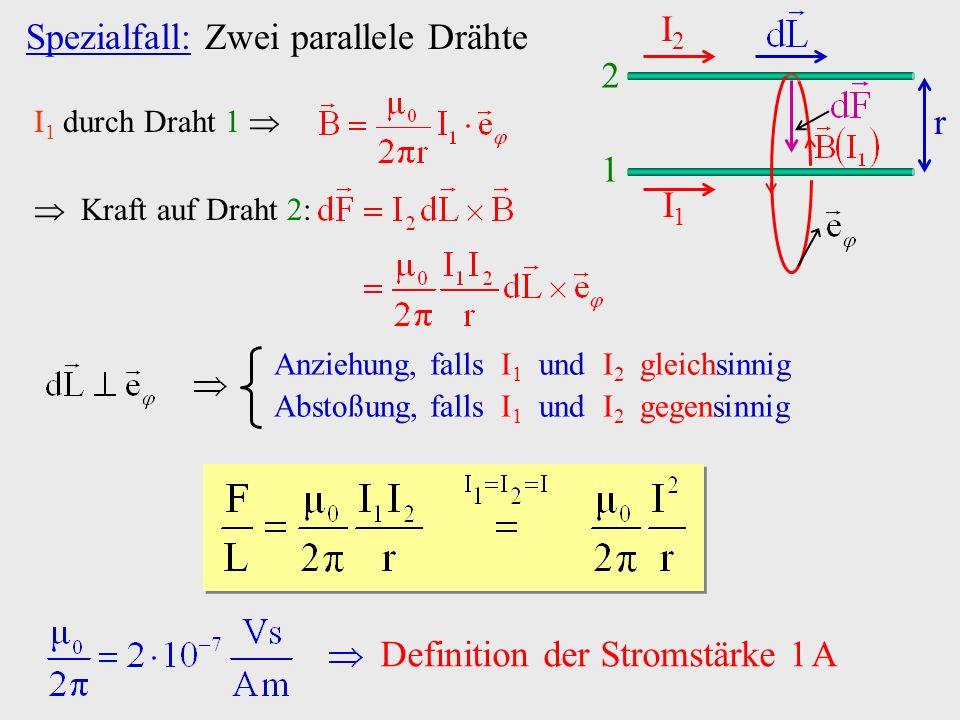 Spezialfall: Zwei parallele Drähte I1I1 I2I2 1 2 r I 1 durch Draht 1 Kraft auf Draht 2: Anziehung, falls I 1 und I 2 gleichsinnig Abstoßung, falls I 1