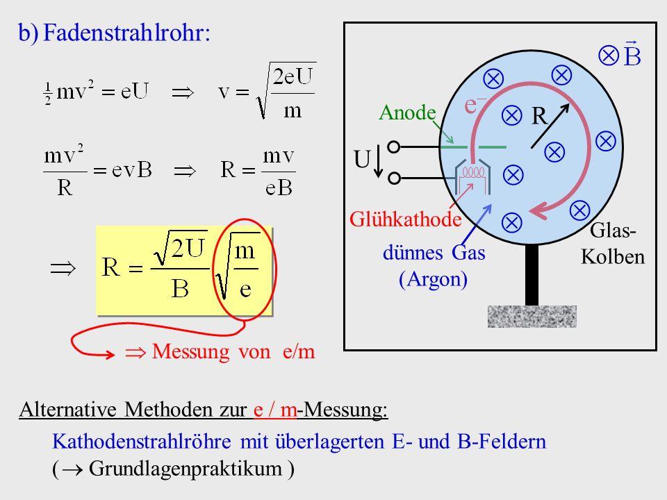 b)Fadenstrahlrohr: e Glas- Kolben dünnes Gas (Argon) Glühkathode Anode R U Messung von e m Alternative Methoden zur e m-Messung: Kathodenstrahlröhre m