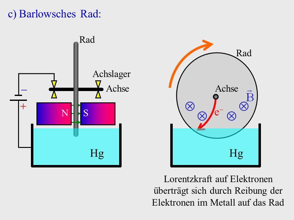 c)Barlowsches Rad: Achse Hg Rad Achslager NS e Rad Achse Hg Lorentzkraft auf Elektronen überträgt sich durch Reibung der Elektronen im Metall auf das