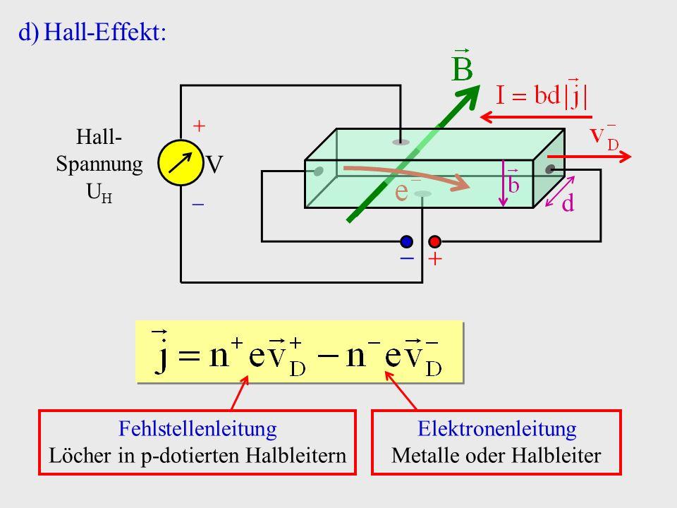 d)Hall-Effekt: d V Hall- Spannung U H Fehlstellenleitung Löcher in p-dotierten Halbleitern Elektronenleitung Metalle oder Halbleiter