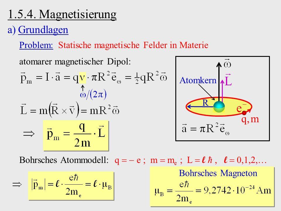 1.5.4. Magnetisierung a)Grundlagen Problem: Statische magnetische Felder in Materie atomarer magnetischer Dipol: q, m R Atomkern Bohrsches Atommodell: