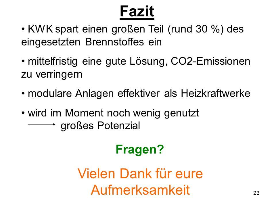 23 Fazit KWK spart einen großen Teil (rund 30 %) des eingesetzten Brennstoffes ein mittelfristig eine gute Lösung, CO2-Emissionen zu verringern modula
