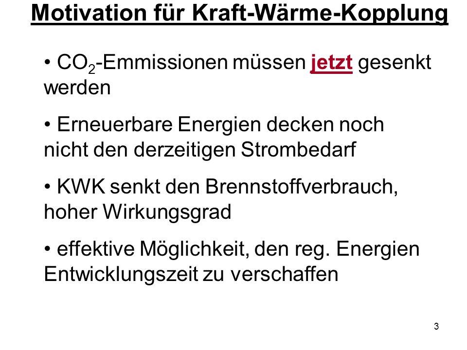 3 Motivation für Kraft-Wärme-Kopplung CO 2 -Emmissionen müssen jetzt gesenkt werden Erneuerbare Energien decken noch nicht den derzeitigen Strombedarf