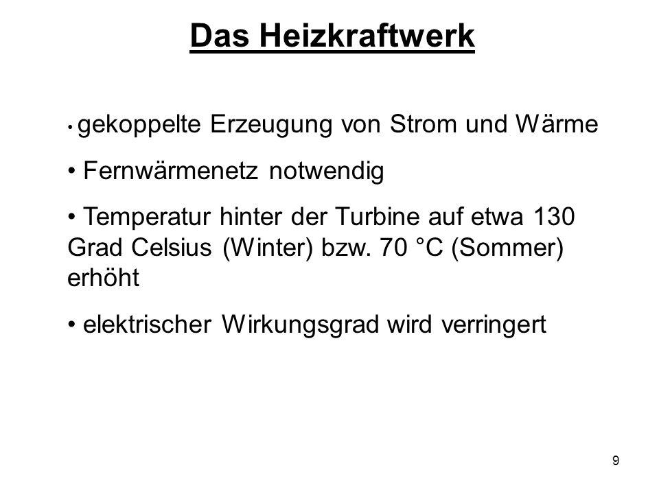 9 Das Heizkraftwerk gekoppelte Erzeugung von Strom und Wärme Fernwärmenetz notwendig Temperatur hinter der Turbine auf etwa 130 Grad Celsius (Winter)