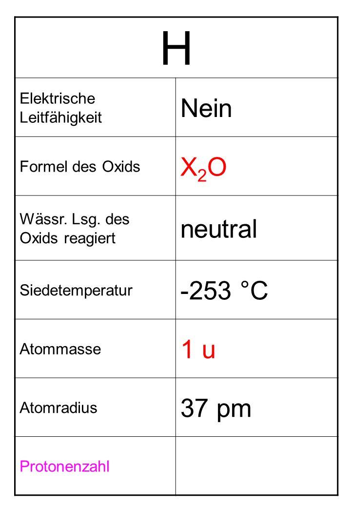 H Elektrische Leitfähigkeit Nein Formel des Oxids X2OX2O Wässr. Lsg. des Oxids reagiert neutral Siedetemperatur -253 °C Atommasse 1 u Atomradius 37 pm