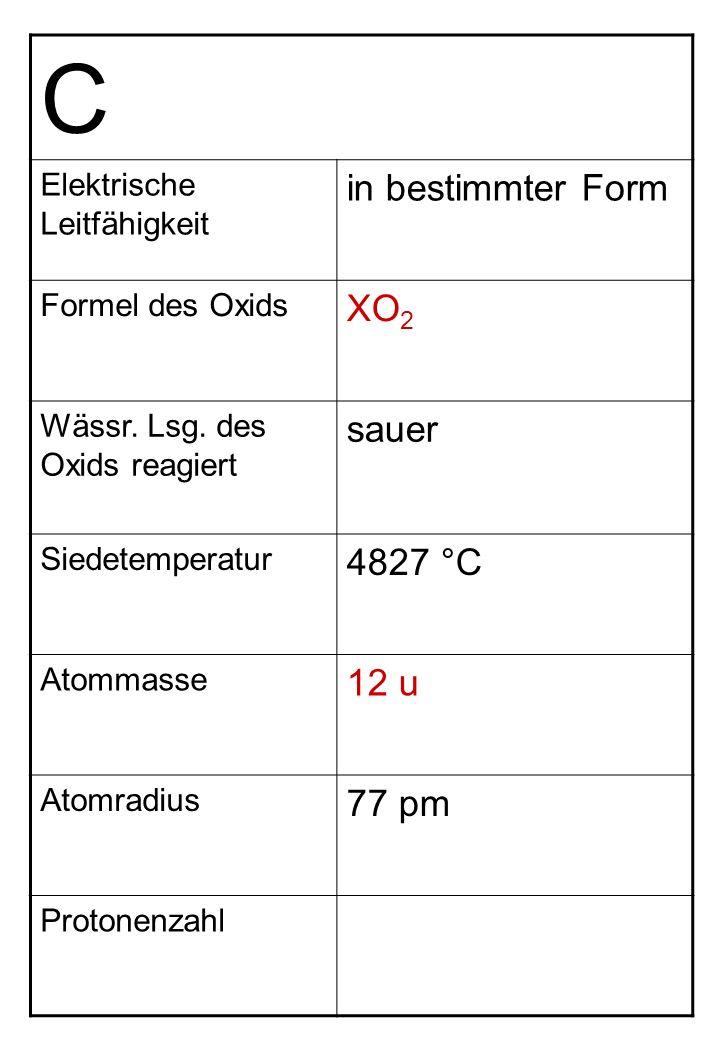 C Elektrische Leitfähigkeit in bestimmter Form Formel des Oxids XO 2 Wässr. Lsg. des Oxids reagiert sauer Siedetemperatur 4827 °C Atommasse 12 u Atomr