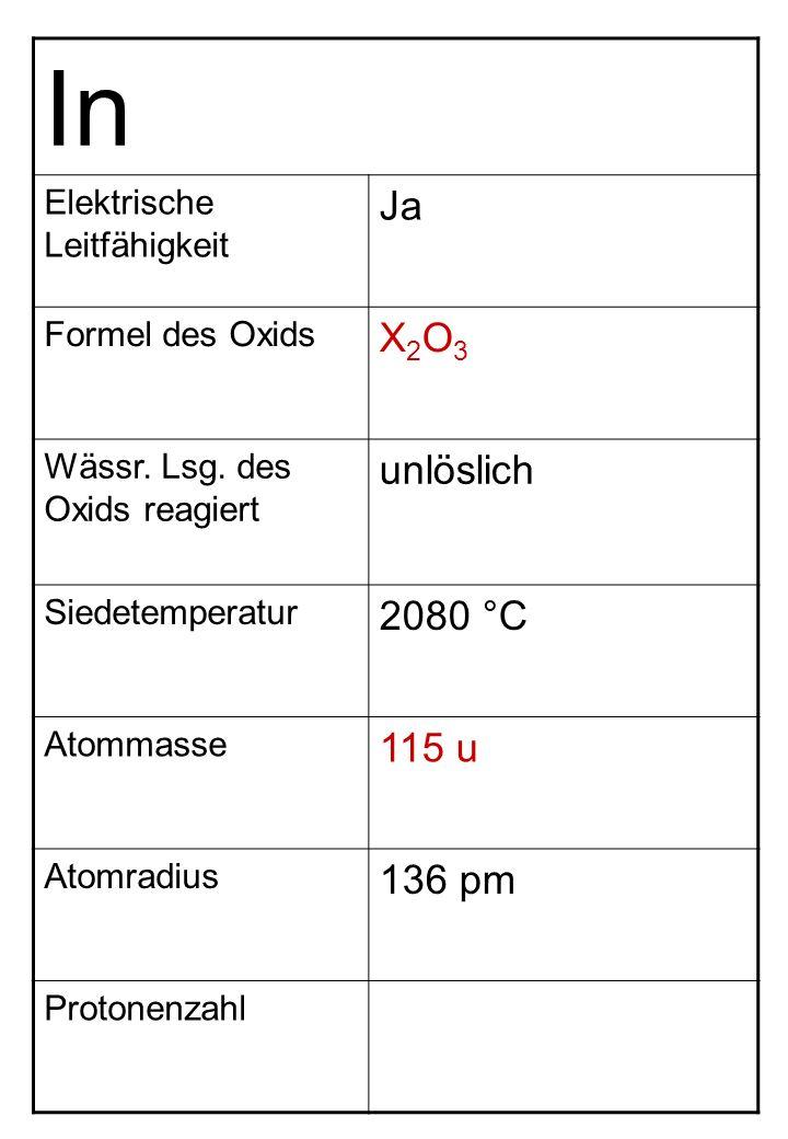 In Elektrische Leitfähigkeit Ja Formel des Oxids X2O3X2O3 Wässr. Lsg. des Oxids reagiert unlöslich Siedetemperatur 2080 °C Atommasse 115 u Atomradius
