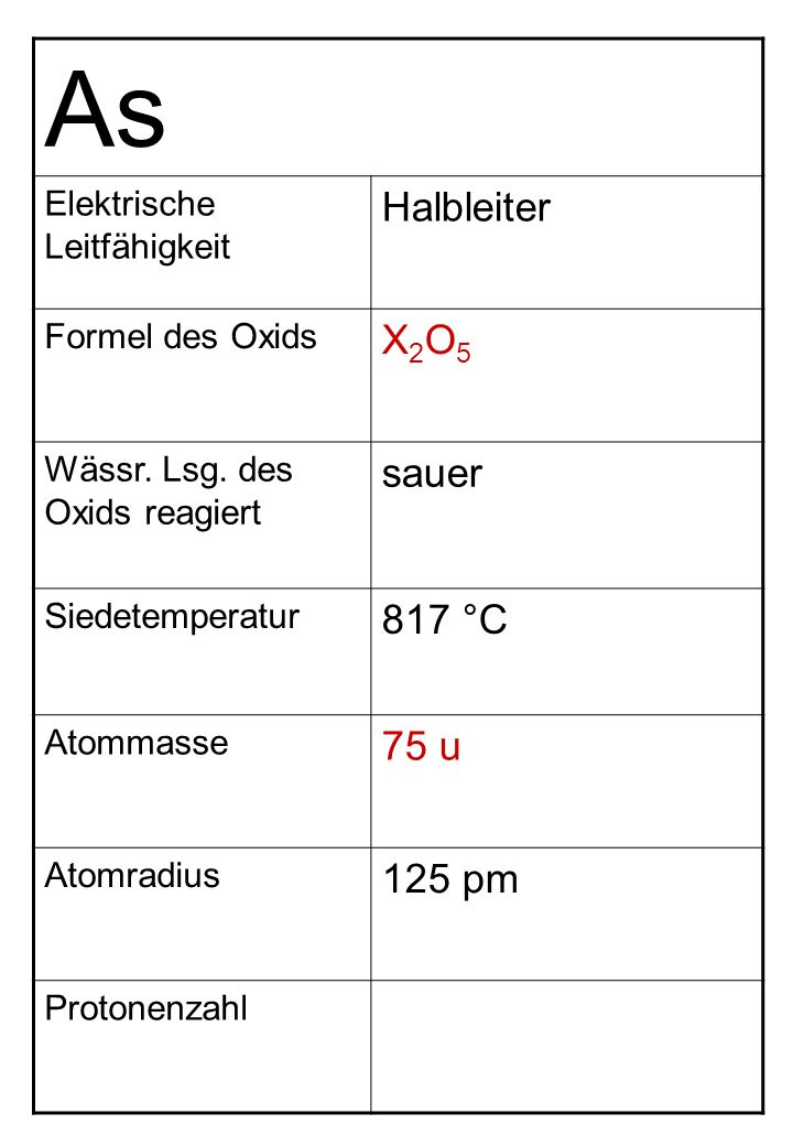 As Elektrische Leitfähigkeit Halbleiter Formel des Oxids X2O5X2O5 Wässr. Lsg. des Oxids reagiert sauer Siedetemperatur 817 °C Atommasse 75 u Atomradiu