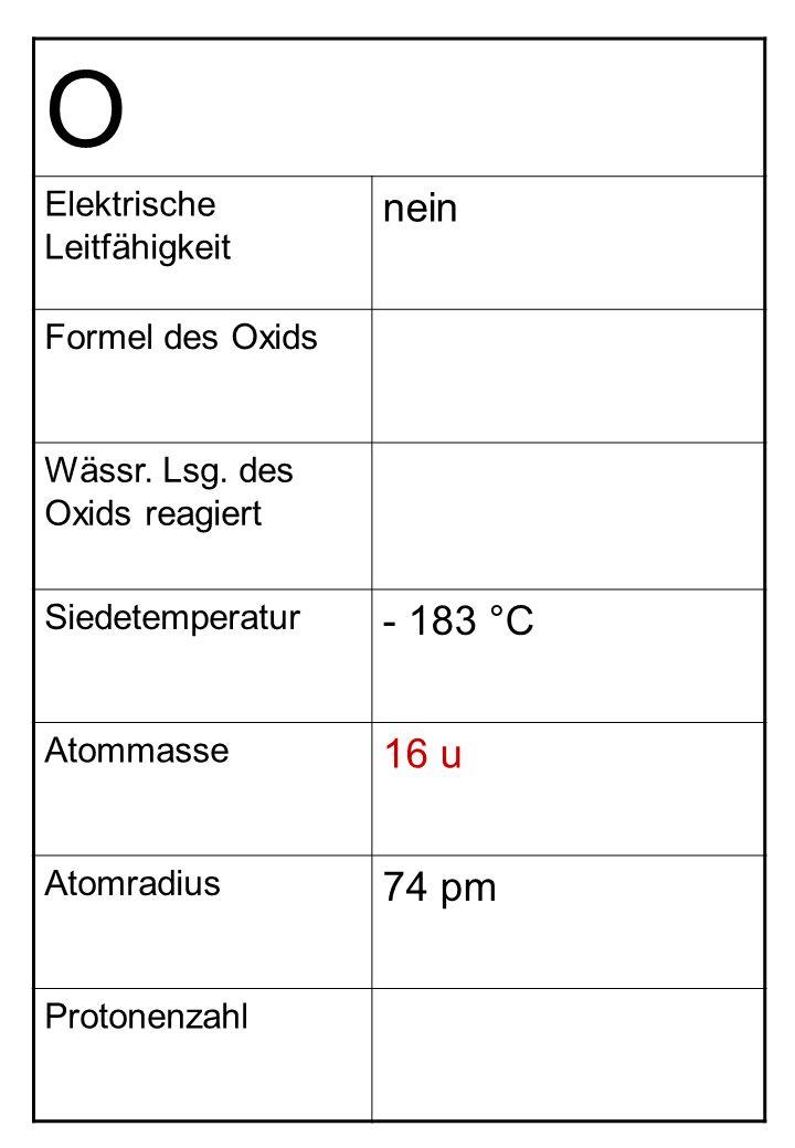 O Elektrische Leitfähigkeit nein Formel des Oxids Wässr. Lsg. des Oxids reagiert Siedetemperatur - 183 °C Atommasse 16 u Atomradius 74 pm Protonenzahl