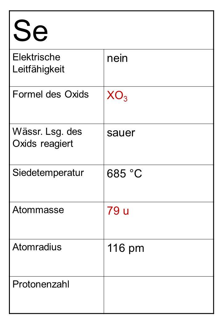 Se Elektrische Leitfähigkeit nein Formel des Oxids XO 3 Wässr. Lsg. des Oxids reagiert sauer Siedetemperatur 685 °C Atommasse 79 u Atomradius 116 pm P
