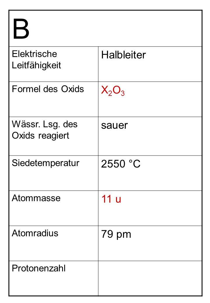 B Elektrische Leitfähigkeit Halbleiter Formel des Oxids X2O3X2O3 Wässr. Lsg. des Oxids reagiert sauer Siedetemperatur 2550 °C Atommasse 11 u Atomradiu