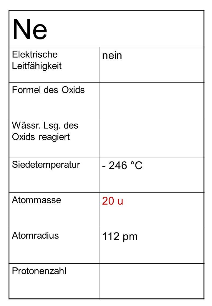 Ne Elektrische Leitfähigkeit nein Formel des Oxids Wässr. Lsg. des Oxids reagiert Siedetemperatur - 246 °C Atommasse 20 u Atomradius 112 pm Protonenza
