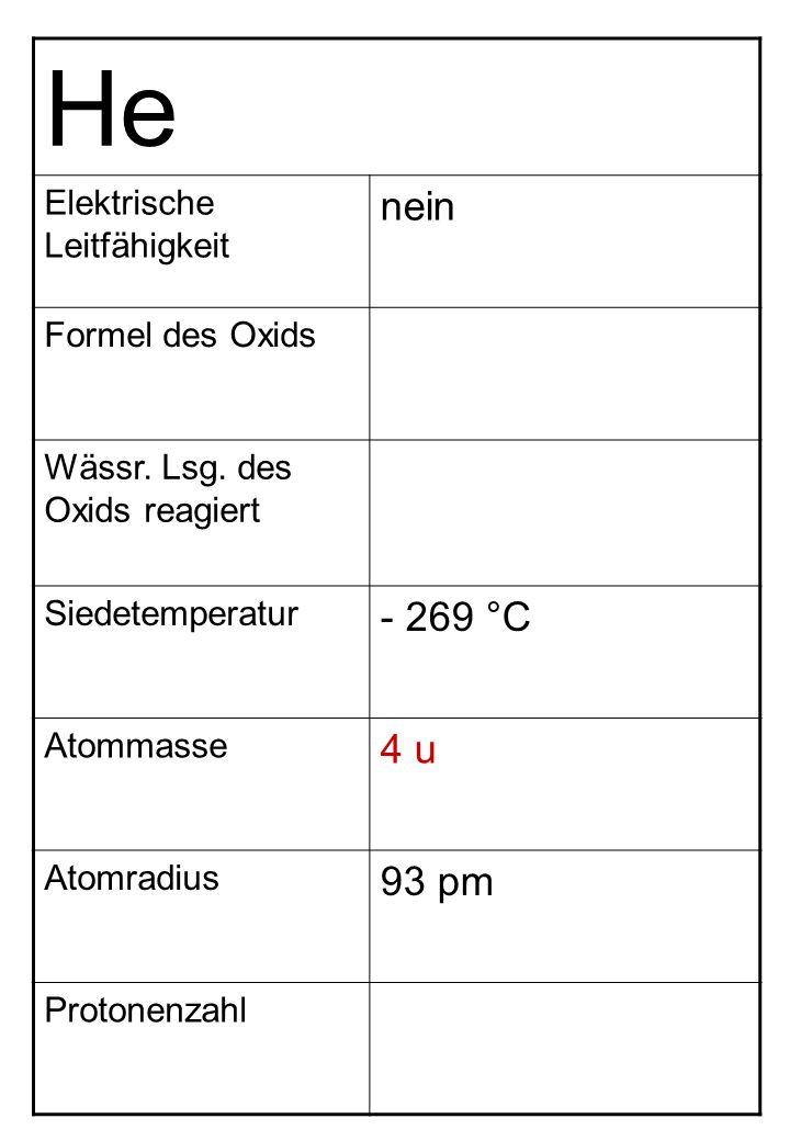 He Elektrische Leitfähigkeit nein Formel des Oxids Wässr. Lsg. des Oxids reagiert Siedetemperatur - 269 °C Atommasse 4 u Atomradius 93 pm Protonenzahl
